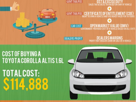 How cars are priced in Singapore? Your 2-minute guide