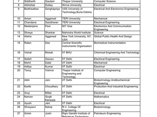 Summer School - Final list