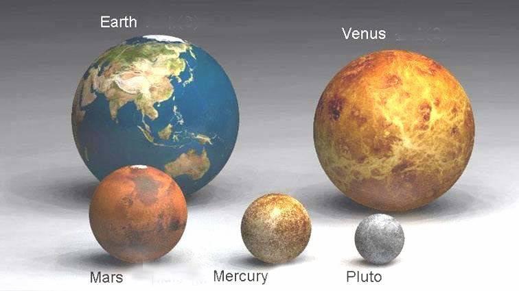 Planets scale model.jpg