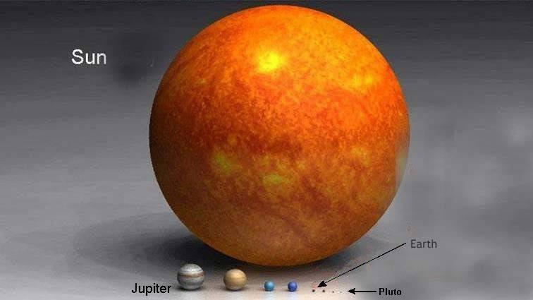 Planets scale model pt 3.jpg