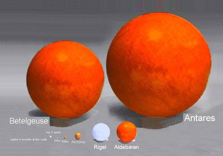 Planets scale model pt. 5.jpg