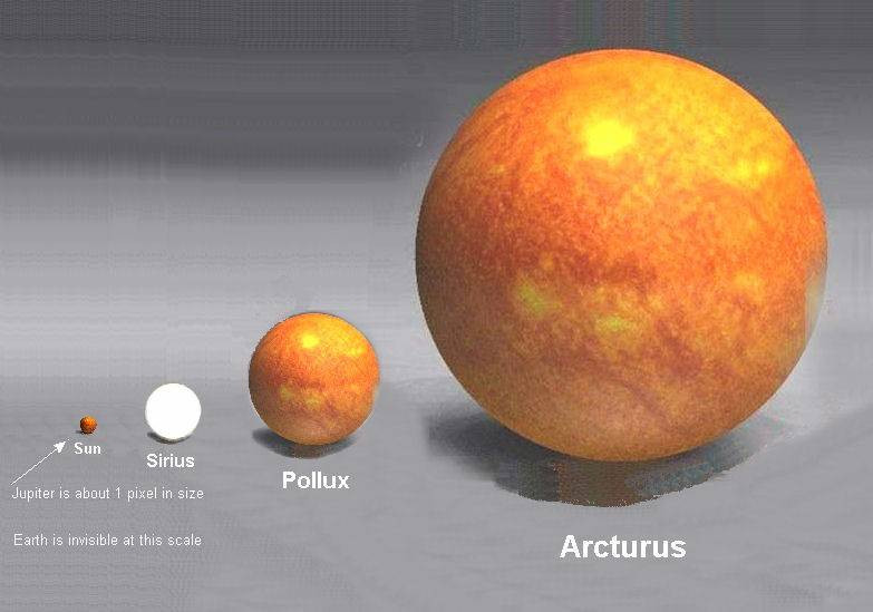 Planets scale model pt 4..jpg