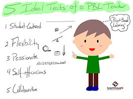 5 Ideal Traits Of A Project-Based Learning Teache