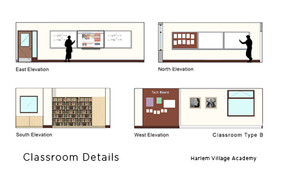 2classroom-detailsjpg