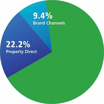 sales-contribution_4.webp