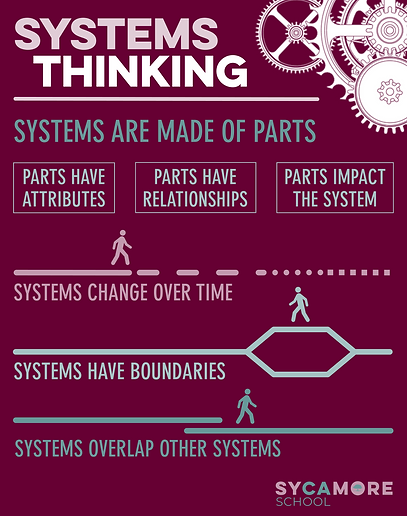 NEW TOOLKITS (SYSTEMS THINKING).png