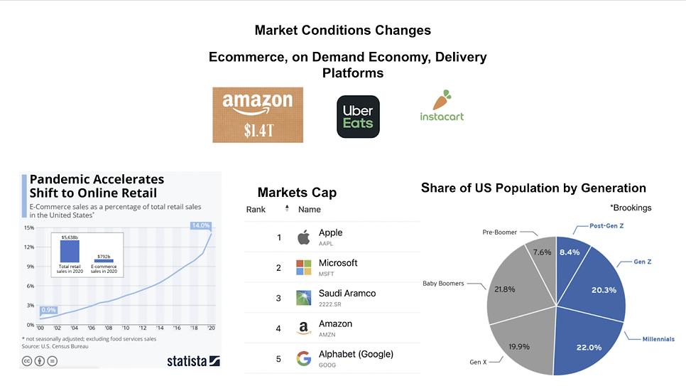 Amazon 1.4.png