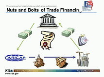 trade finance Caricap.png