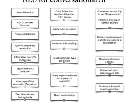 Multi Task learning for Conversational AI