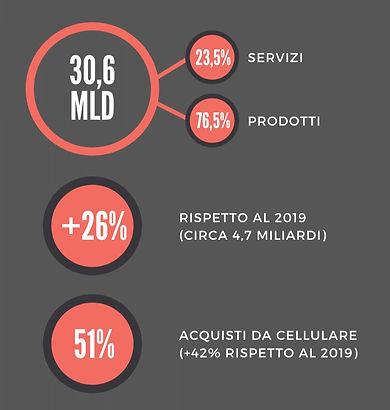 ecommerce-2020-b2c-italia_edited.jpg