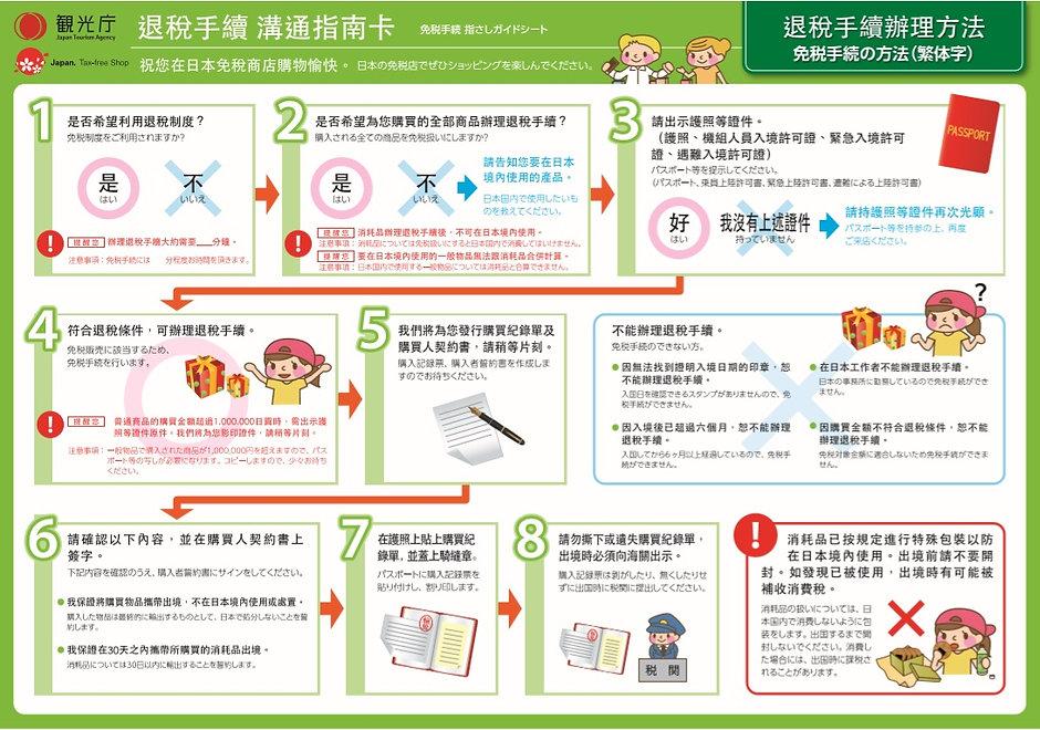 日本退稅指南2.JPG