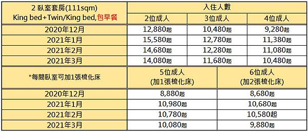 2bedroom price list.JPG