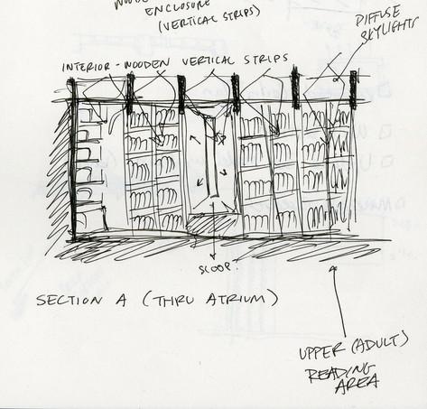 LeungTiffanie_29_Sketch3_PROCESS.jpg