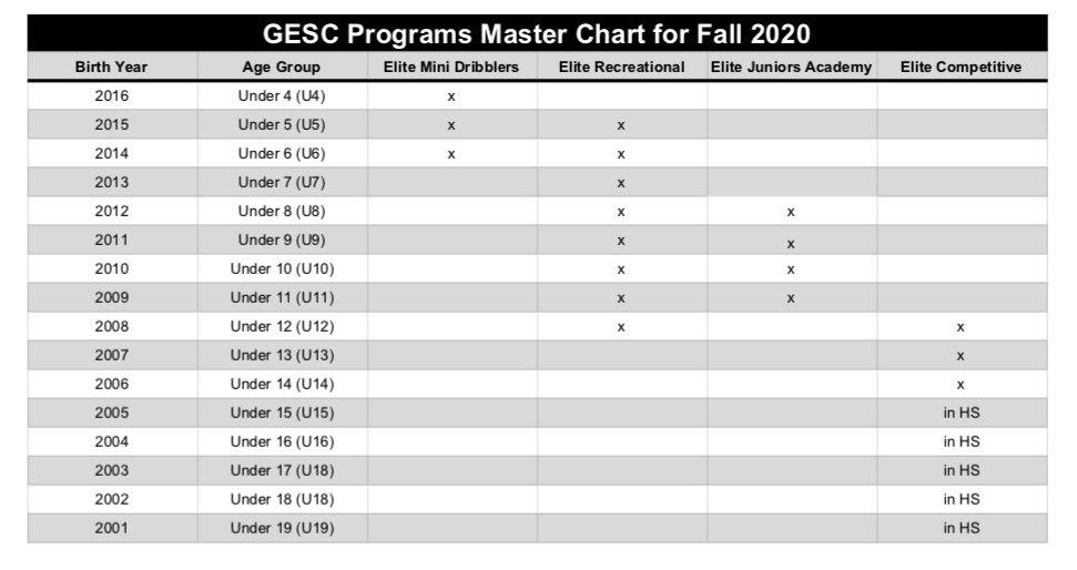 GESC%20fall%202020%20master%20chart_edit
