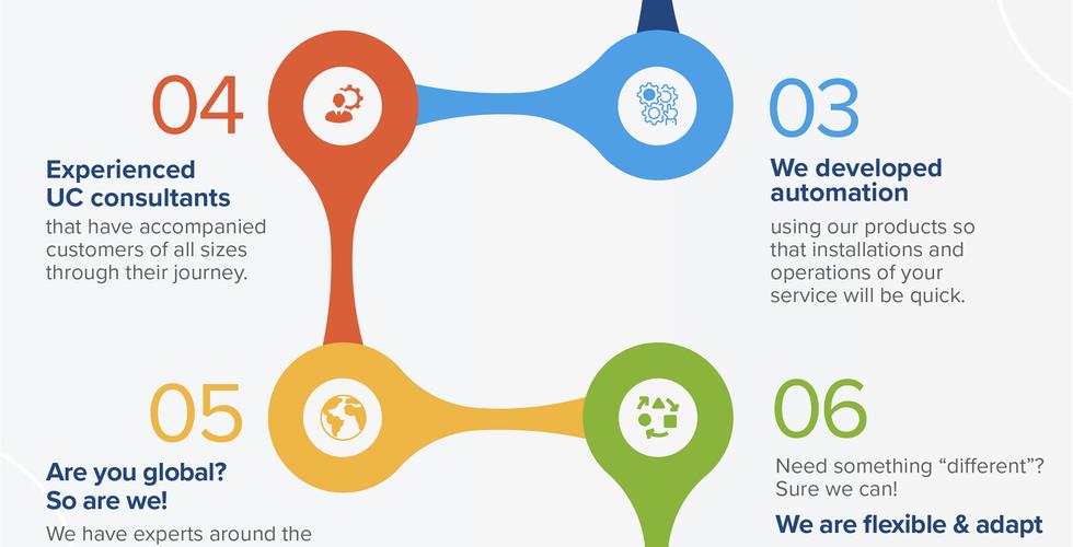 AudioCodes_Infographic
