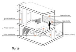 Nurse Unit Diagram