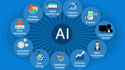 The value of AI in quality management