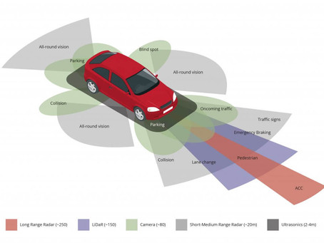 Fleet drivers can be better prepared for risks associated with ADAS