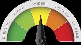 niveau_difficulte_modere.png