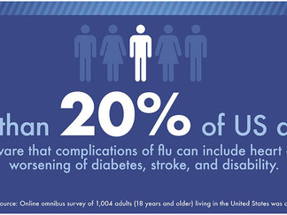 Health dangers of influenza are real