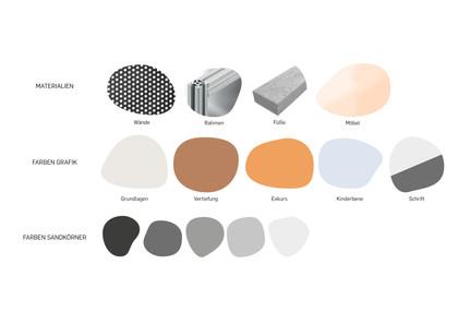 Farb- und Materialkon