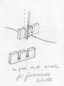 Skizze Wandfüße