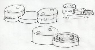 Erste Entwurfsskizzen