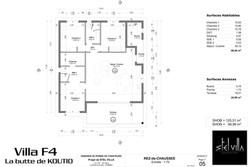 APS0 lot 83 Butte Koutio - distribution v2