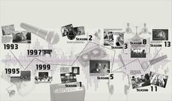 Sing It! Timeline Wall