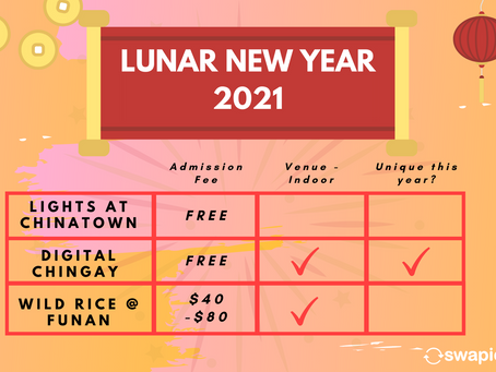 Things to do for 2021 Lunar New Year