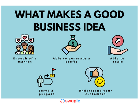 Here's what makes a good business idea
