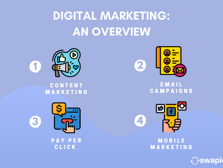 Digital Marketing Channels that will still go strong in 2021