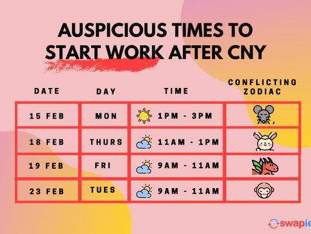 Best Date & Time to Start Work after CNY 2021