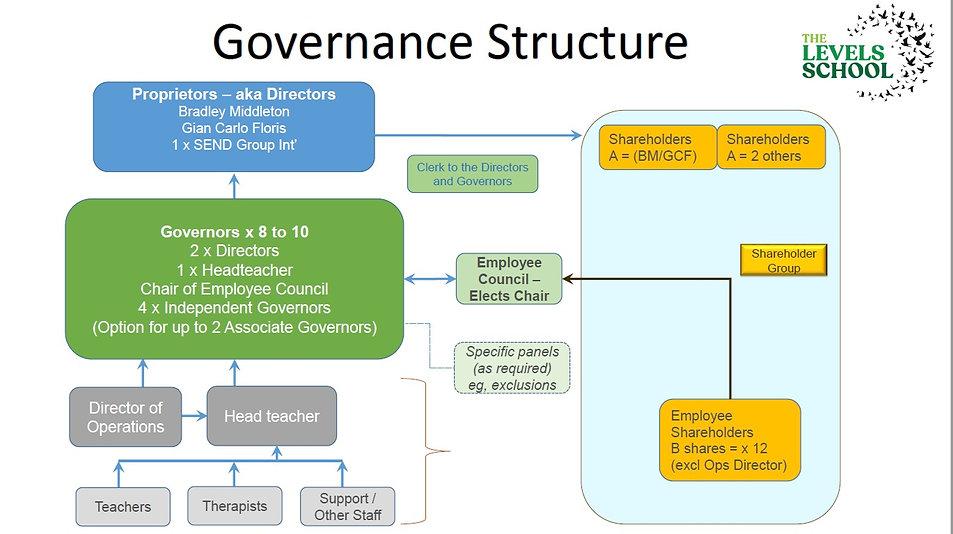governance_edited.jpg