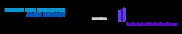 ALXP+Communities-Competition_Logo_Color.