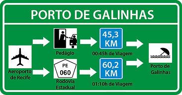 Transfer de Recife Para Porto de Galinhas