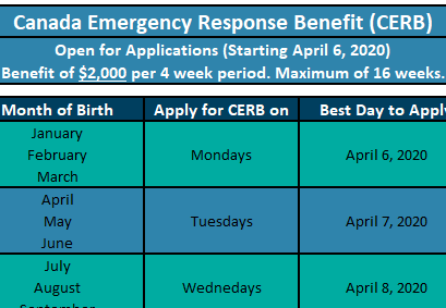 Canada Emergency Response Benefit (CERB) – For Workers - April 2, 2020 (Updated April 6, 2020)