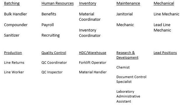 Positions 1.JPG