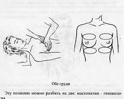 Рейки – Схемы наложения рук. Положения спереди