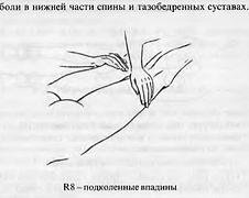 Рейки – Схемы наложения рук. Ноги