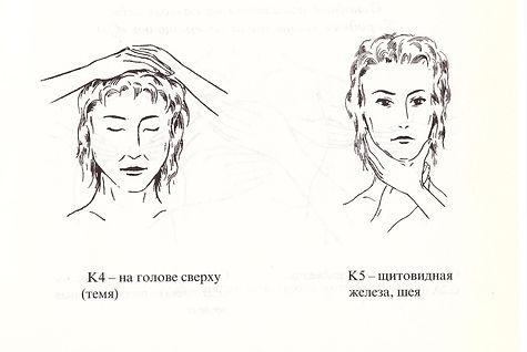 Рейки – Самоздоровление. Положение на голове