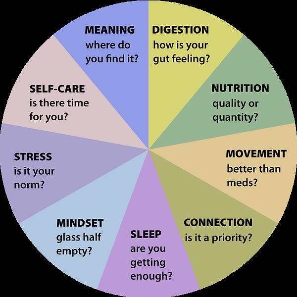 good-mood-circle.png