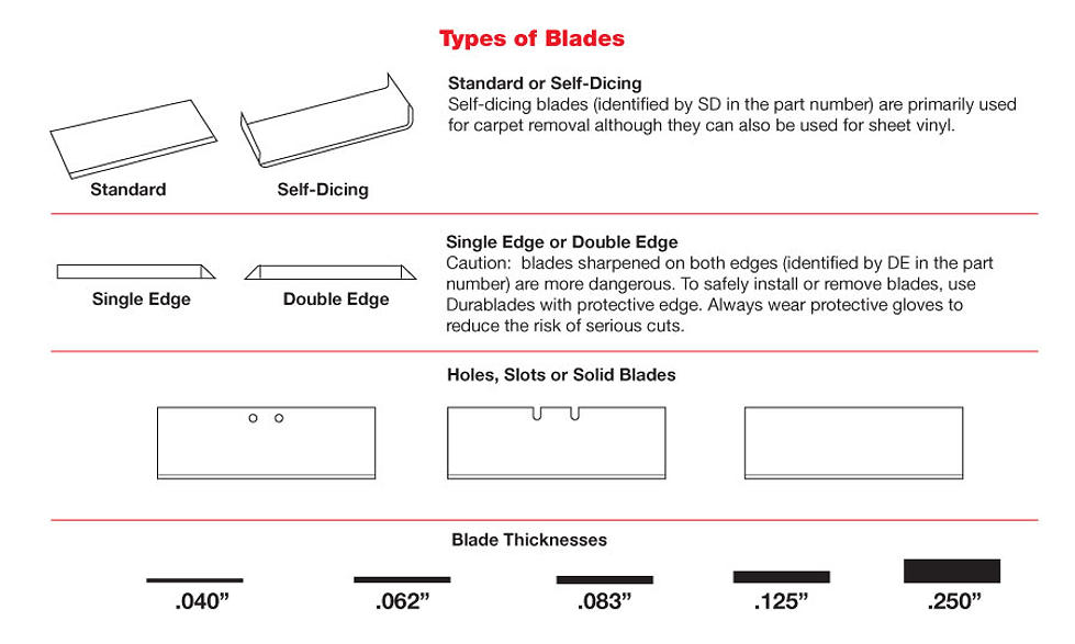 Sinclair and Taylor Tools Floor Stripper Blades