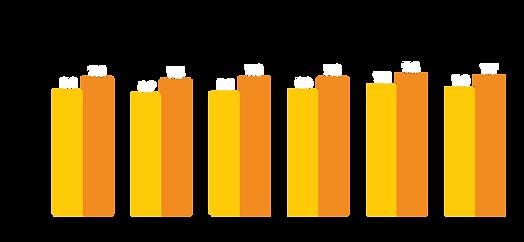 chart2018_data.png