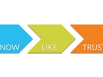 How to Build Know, Like and Trust into Your Marketing
