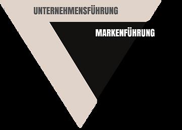 Unternehmens-, markenführung.png
