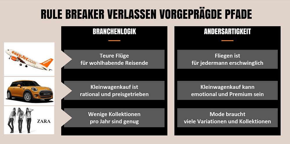 BRAND+ Rule Breaker