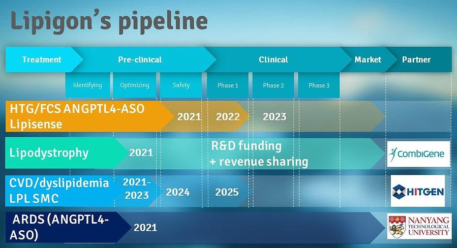Pipeline 2020 nov.jpg