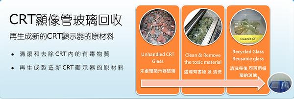 澳門CRT回收計畫