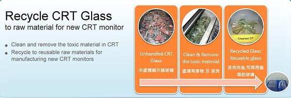 Macau CRT Recycling